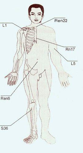 ízületi gyulladás nő lábujja funkcionális ízületi fájdalom