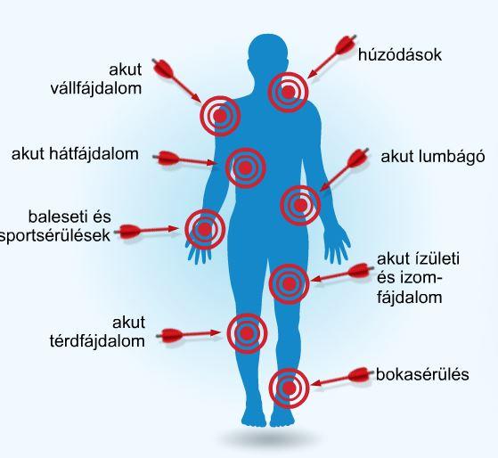a bal térdízületi diagnózis mediális meniszkuszának károsodása csípőízületek ízületi gyulladás jelei