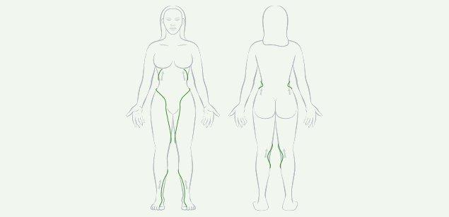a könyök ízületének rándulása hogyan kell kezelni kötőszövet betegségek és szisztémás vaszkulitisz