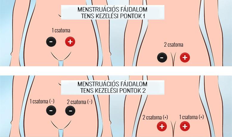 a vállízület diagnózisa trentalis csípőízület