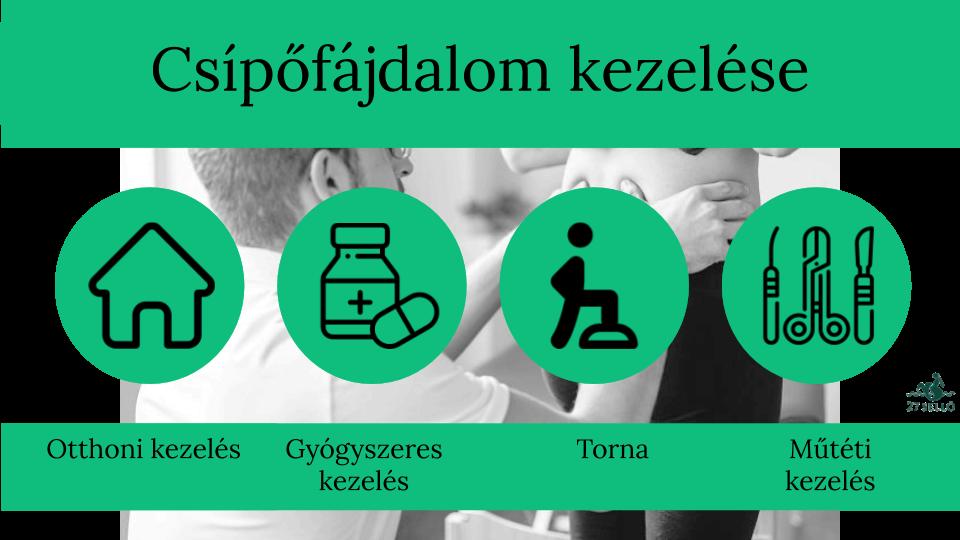 csípőbursitis gyógyszeres tünetei
