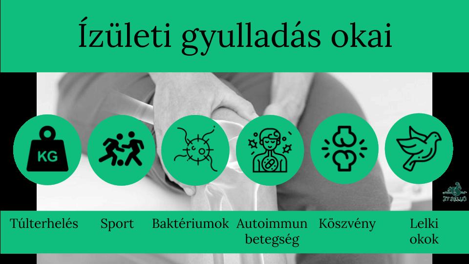 gyógyítható az ízületi ízületi gyulladás a modern gyógyszerek és együttes készítmények listája