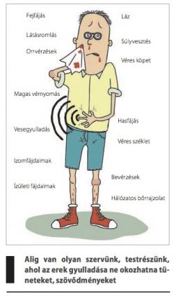ízületi gyulladás kezelése és tünetei