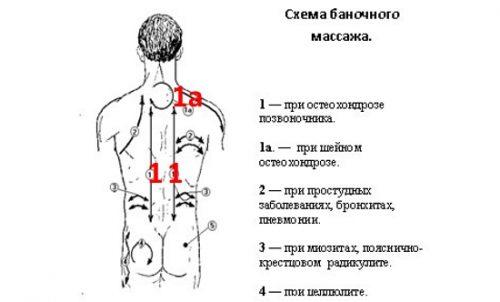 Az ízületek betegségeinek hatékony kezelése sóval - Bőrgyulladás July