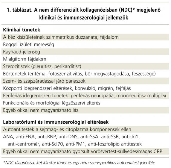 harmadik fokú deformáló ízületi kezelés együttes kezelés szén-dioxiddal