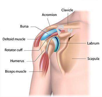 ízületi gerinc artrózisa
