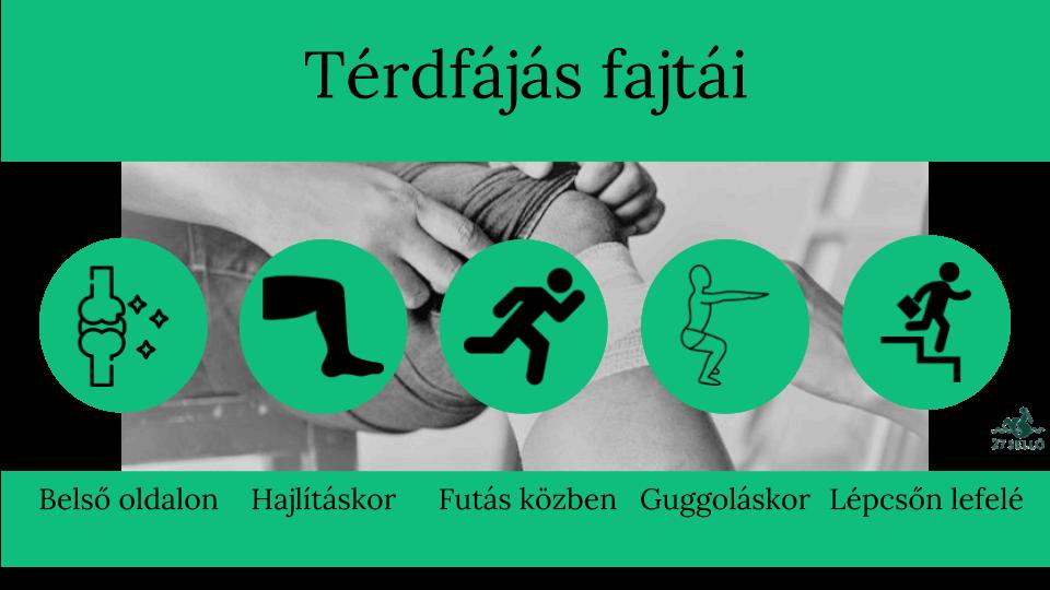 fájdalom a jobb térdben guggolva ízületi betegség stádiuma