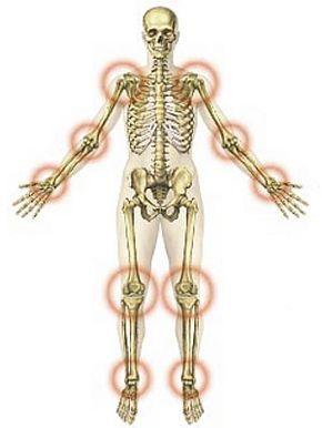 Ízületi fájdalom és gua, Ízületi fájdalmak okai és kezelése